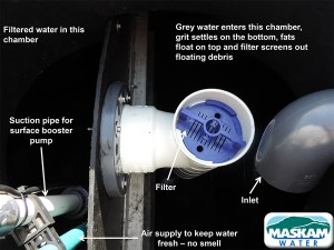 Home Greywater Systems - Inside